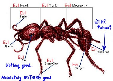 dirty rat ant bastard evil diagram