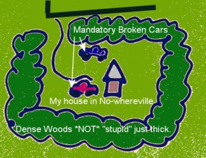 diagram of my house in the middle of the woods in no where ville usa